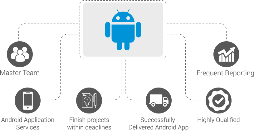 Android Widgets Development Company Offers Exclusive Services